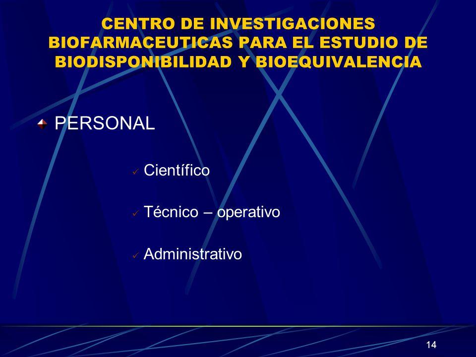14 CENTRO DE INVESTIGACIONES BIOFARMACEUTICAS PARA EL ESTUDIO DE BIODISPONIBILIDAD Y BIOEQUIVALENCIA PERSONAL Científico Técnico – operativo Administr