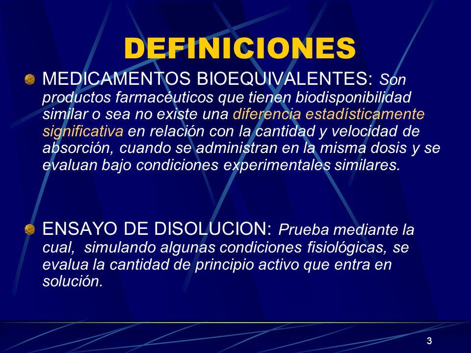 3 DEFINICIONES MEDICAMENTOS BIOEQUIVALENTES: Son productos farmacéuticos que tienen biodisponibilidad similar o sea no existe una diferencia estadísti