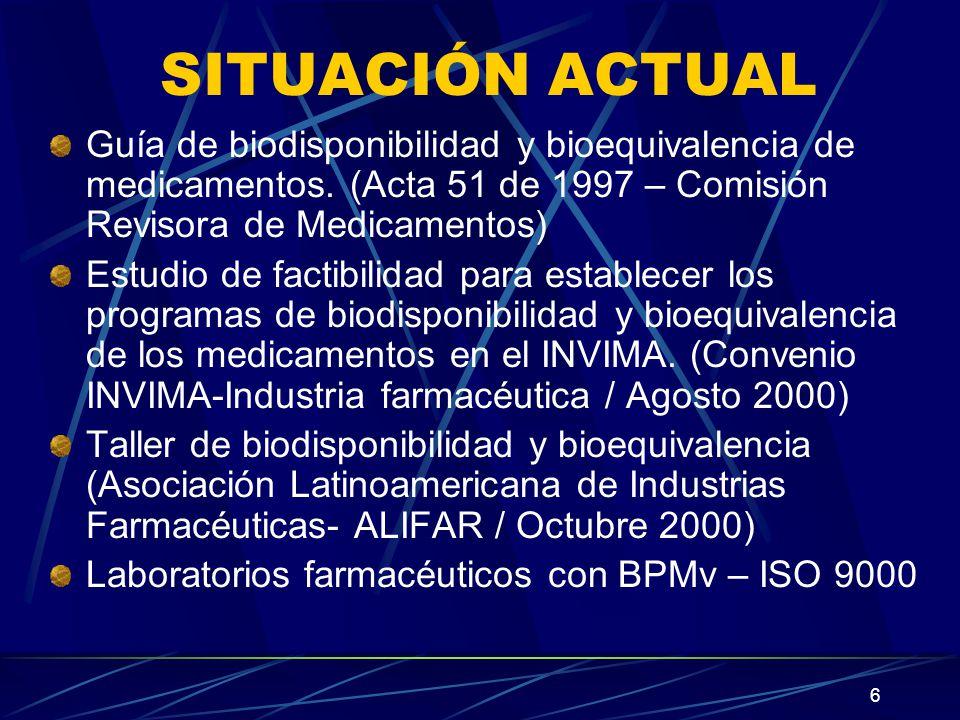 6 SITUACIÓN ACTUAL Guía de biodisponibilidad y bioequivalencia de medicamentos. (Acta 51 de 1997 – Comisión Revisora de Medicamentos) Estudio de facti