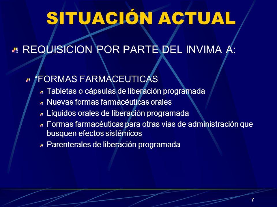 7 SITUACIÓN ACTUAL REQUISICION POR PARTE DEL INVIMA A: FORMAS FARMACEUTICAS Tabletas o cápsulas de liberación programada Nuevas formas farmacéuticas o
