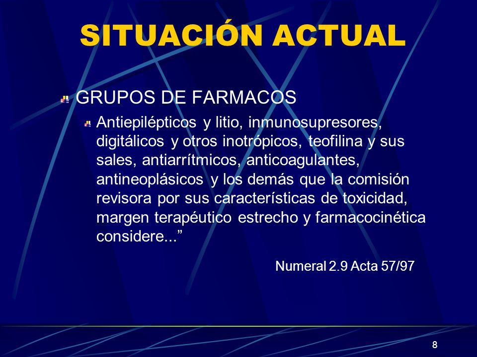 8 SITUACIÓN ACTUAL GRUPOS DE FARMACOS Antiepilépticos y litio, inmunosupresores, digitálicos y otros inotrópicos, teofilina y sus sales, antiarrítmico
