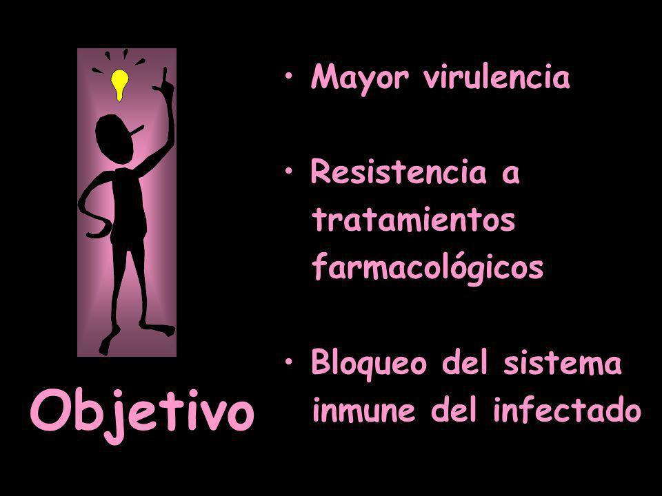 Mayor virulencia Resistencia a tratamientos farmacológicos Bloqueo del sistema inmune del infectado Objetivo