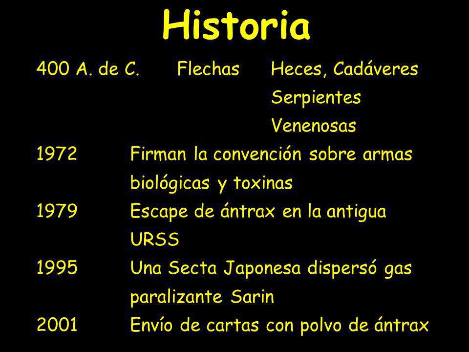 Historia 400 A.de C.