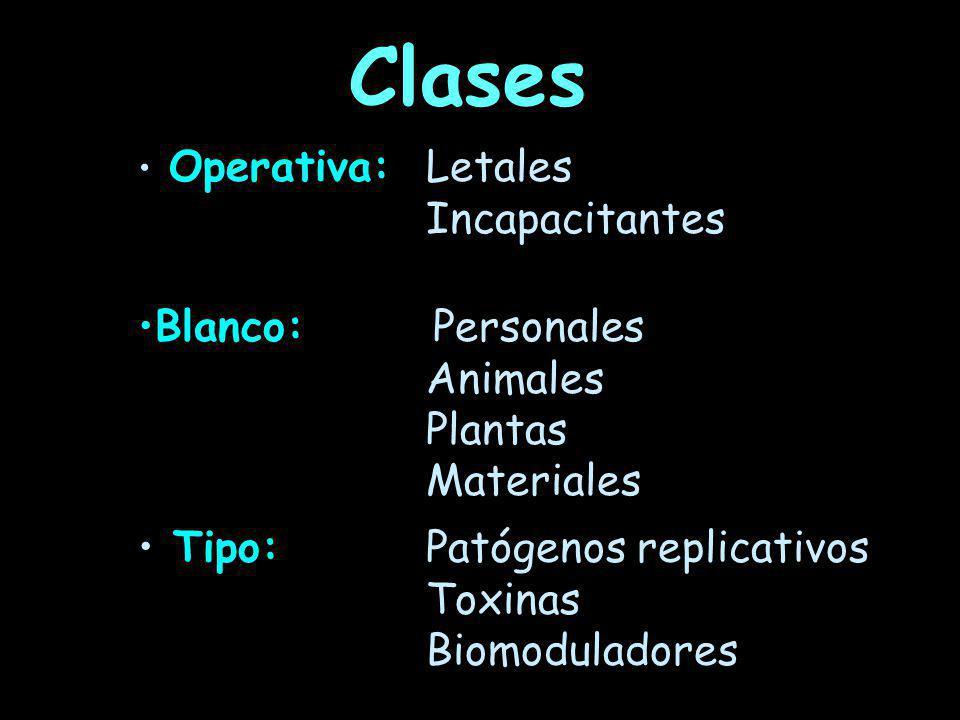 Clases Operativa:Letales Incapacitantes Blanco: Personales Animales Plantas Materiales Tipo: Patógenos replicativos Toxinas Biomoduladores