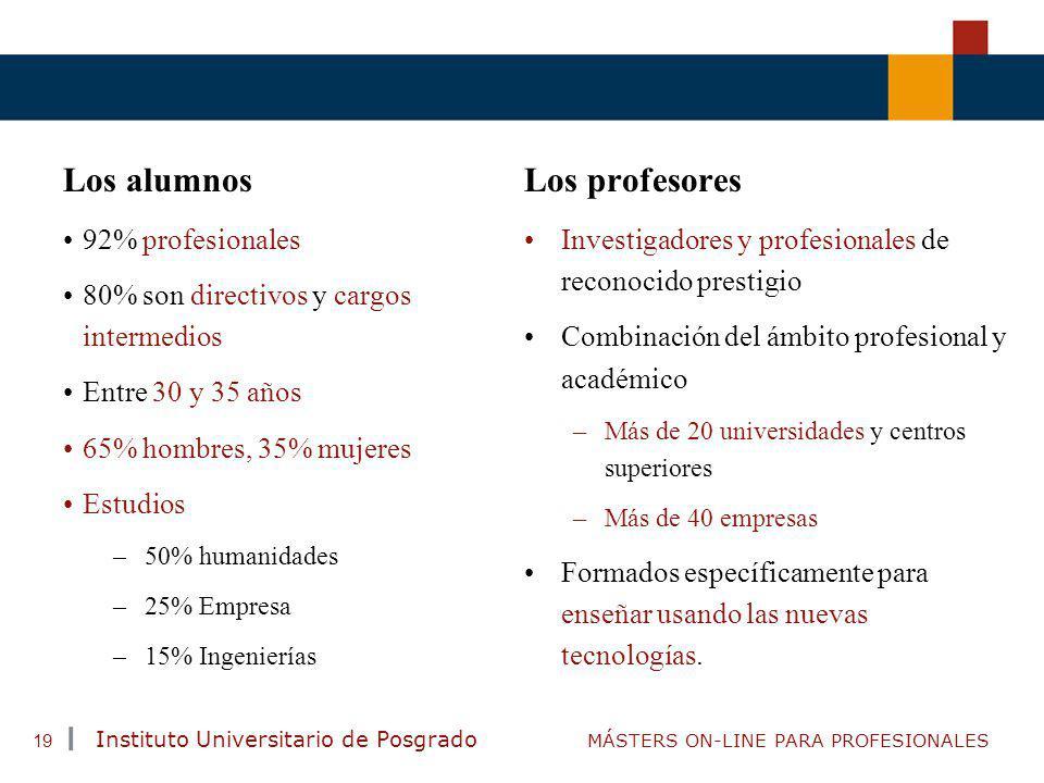 TENDENCIAS ACTUALES EN CAPACITACIÓN Instituto Universitario de Posgrado MÁSTERS ON-LINE PARA PROFESIONALES 19 Los alumnos 92% profesionales 80% son di
