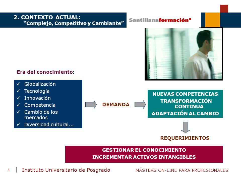 TENDENCIAS ACTUALES EN CAPACITACIÓN Instituto Universitario de Posgrado MÁSTERS ON-LINE PARA PROFESIONALES 4 2. CONTEXTO ACTUAL:Complejo, Competitivo