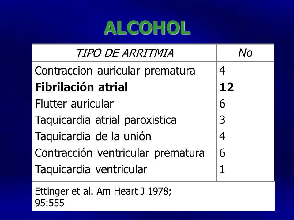 ALCOHOL TIPO DE ARRITMIA No Contraccion auricular prematura Fibrilación atrial Flutter auricular Taquicardia atrial paroxistica Taquicardia de la unió