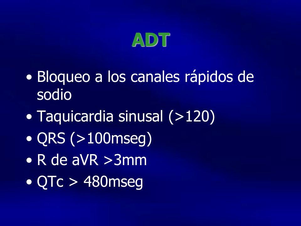 ADT Bloqueo a los canales rápidos de sodio Taquicardia sinusal (>120) QRS (>100mseg) R de aVR >3mm QTc > 480mseg