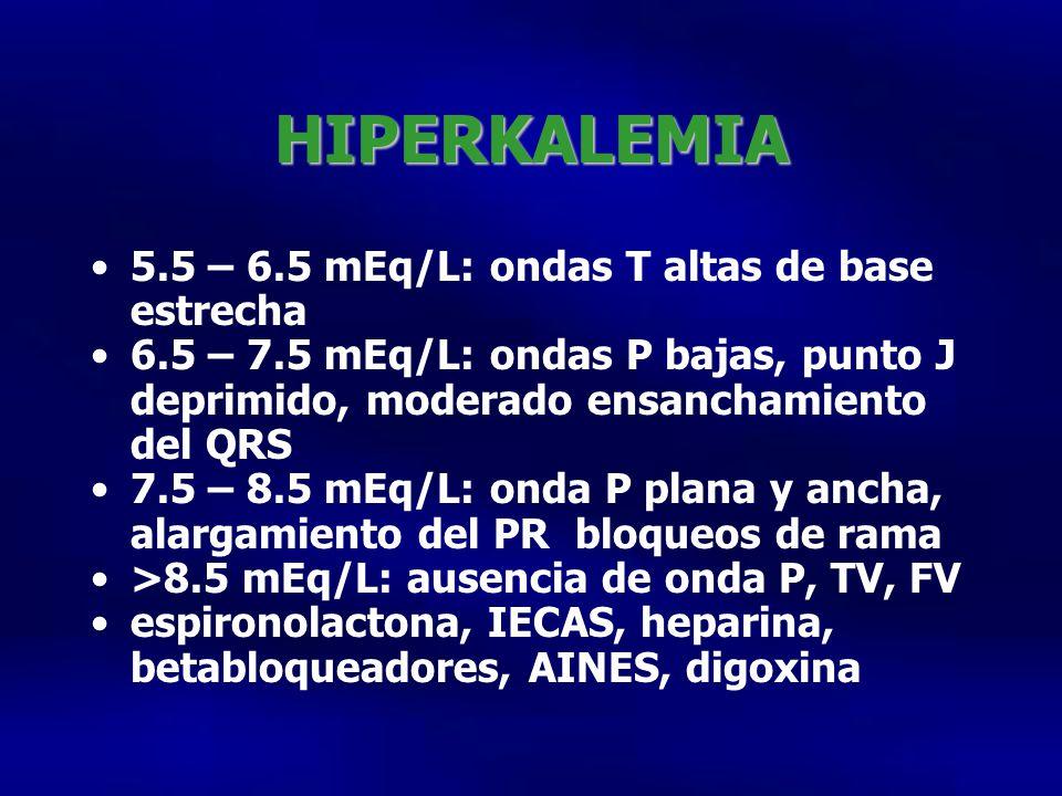 HIPERKALEMIA 5.5 – 6.5 mEq/L: ondas T altas de base estrecha 6.5 – 7.5 mEq/L: ondas P bajas, punto J deprimido, moderado ensanchamiento del QRS 7.5 – 8.5 mEq/L: onda P plana y ancha, alargamiento del PR bloqueos de rama >8.5 mEq/L: ausencia de onda P, TV, FV espironolactona, IECAS, heparina, betabloqueadores, AINES, digoxina