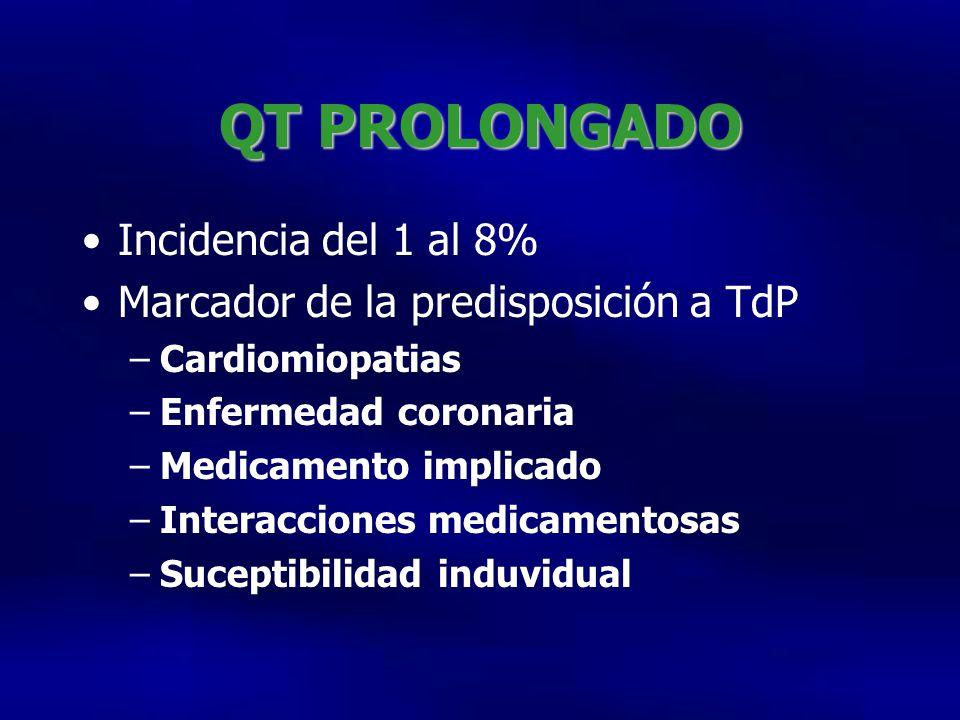 QT PROLONGADO Incidencia del 1 al 8% Marcador de la predisposición a TdP –Cardiomiopatias –Enfermedad coronaria –Medicamento implicado –Interacciones