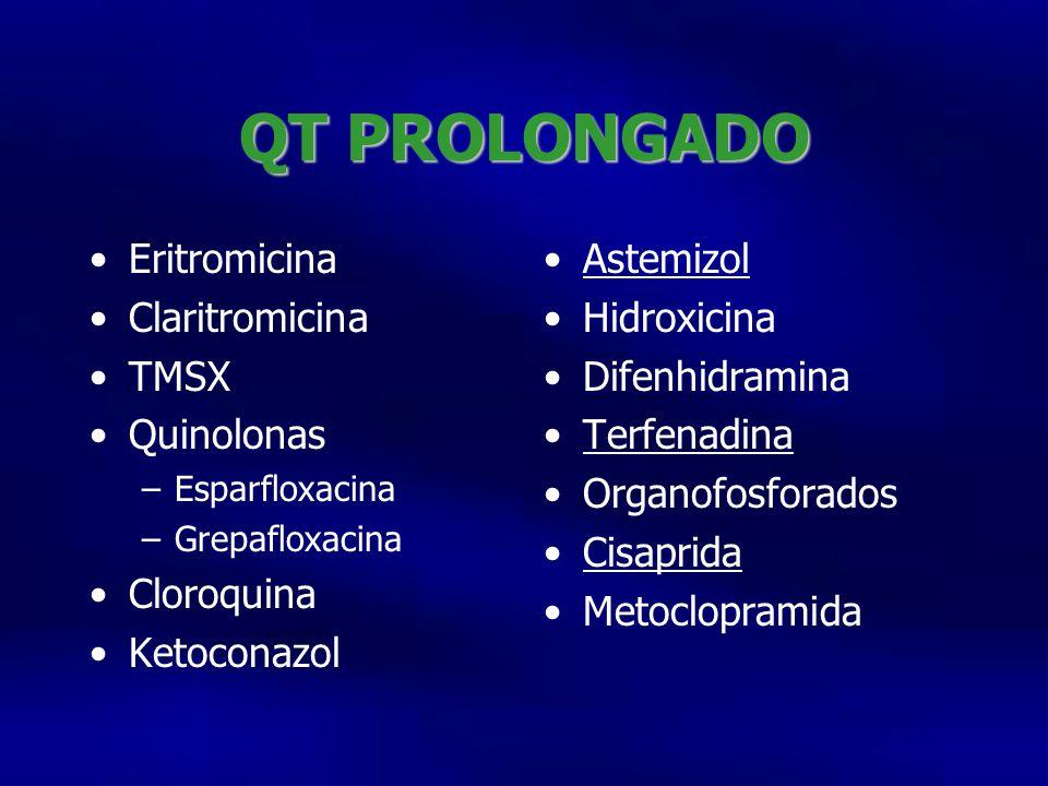 QT PROLONGADO Eritromicina Claritromicina TMSX Quinolonas –Esparfloxacina –Grepafloxacina Cloroquina Ketoconazol Astemizol Hidroxicina Difenhidramina Terfenadina Organofosforados Cisaprida Metoclopramida
