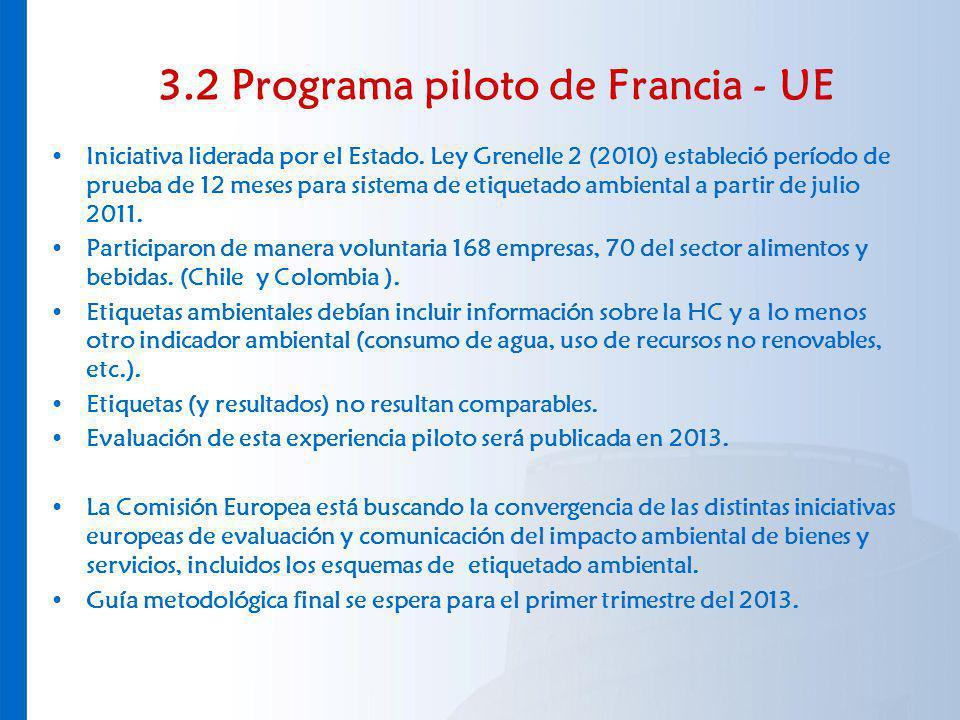 3.2 Programa piloto de Francia - UE Iniciativa liderada por el Estado. Ley Grenelle 2 (2010) estableció período de prueba de 12 meses para sistema de