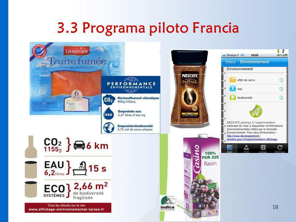 3.3 Programa piloto Francia 18