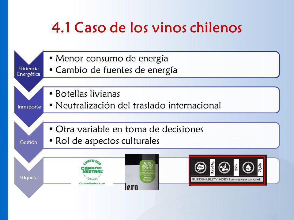 4.1 Caso de los vinos chilenos Eficiencia Energética Menor consumo de energía Cambio de fuentes de energía Transporte Botellas livianas Neutralización