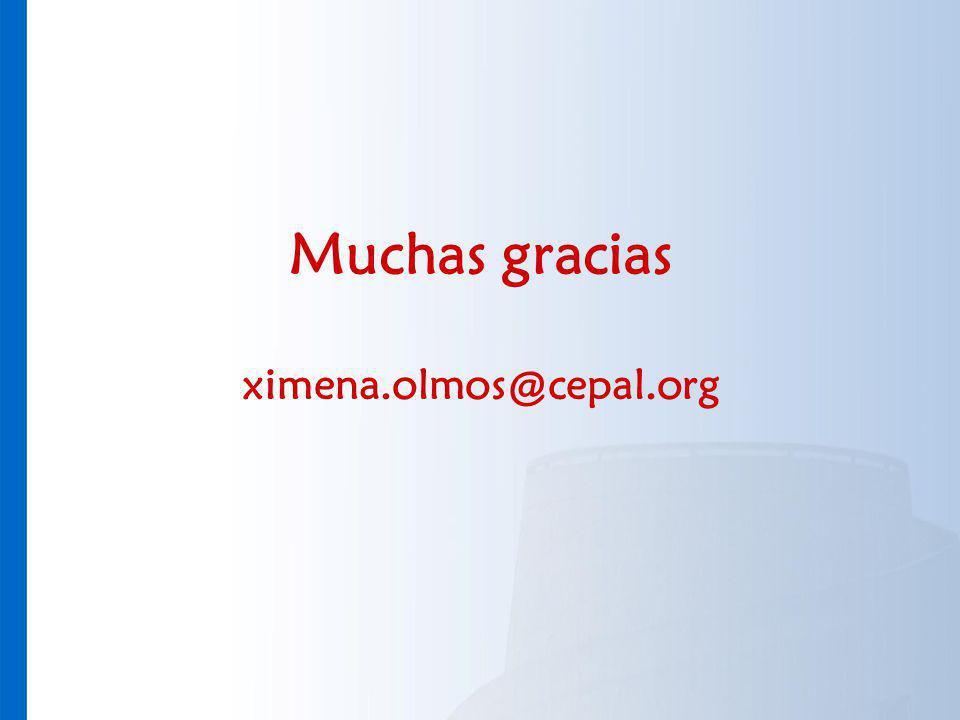 Muchas gracias ximena.olmos@cepal.org