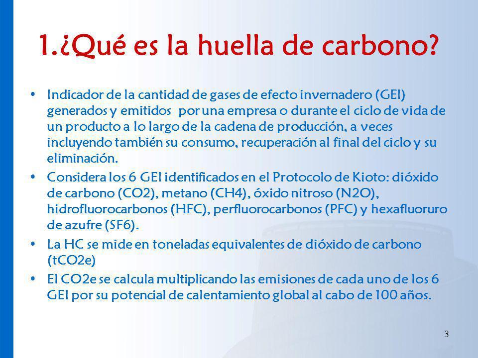 1.¿Qué es la huella de carbono? Indicador de la cantidad de gases de efecto invernadero (GEI) generados y emitidos por una empresa o durante el ciclo