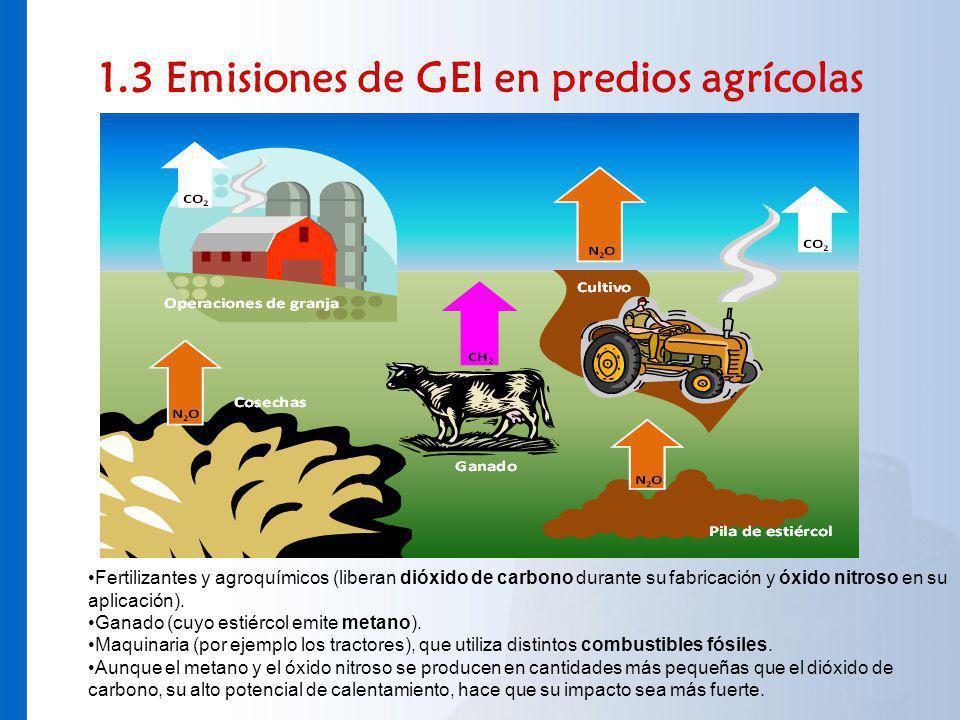 1.3 Emisiones de GEI en predios agrícolas Fertilizantes y agroquímicos (liberan dióxido de carbono durante su fabricación y óxido nitroso en su aplica