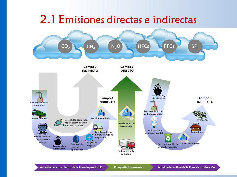 2.1 E misiones directas e indirectas
