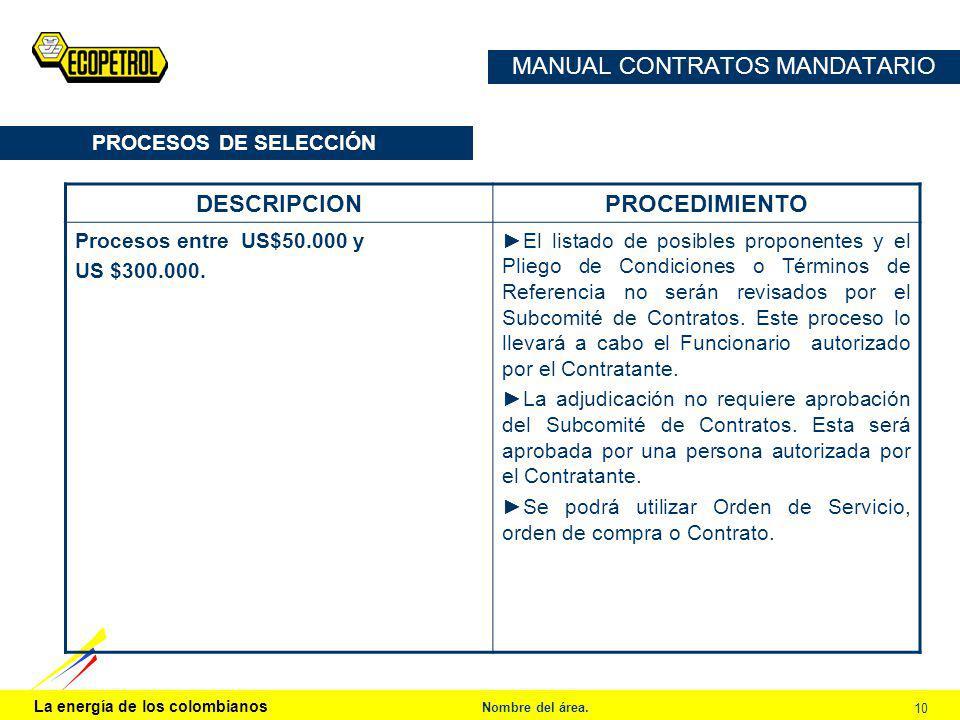 La energía de los colombianos Nombre del área. 10 MANUAL CONTRATOS MANDATARIO PROCESOS DE SELECCIÓN DESCRIPCIONPROCEDIMIENTO Procesos entre US$50.000