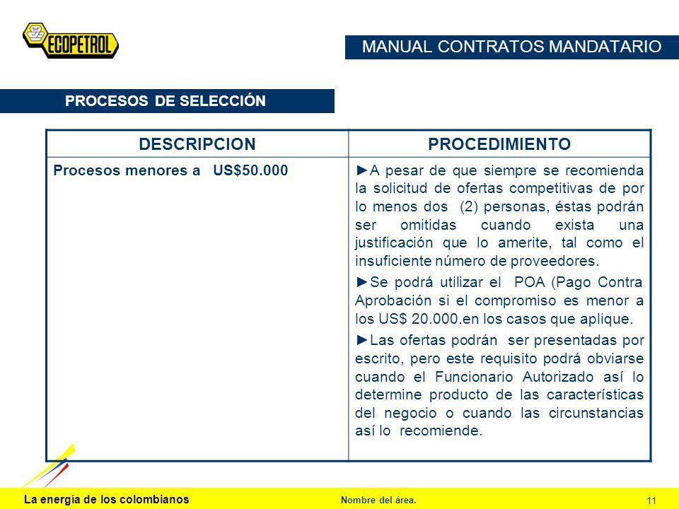 La energía de los colombianos Nombre del área. 11 MANUAL CONTRATOS MANDATARIO PROCESOS DE SELECCIÓN DESCRIPCIONPROCEDIMIENTO Procesos menores a US$50.