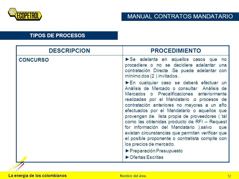 La energía de los colombianos Nombre del área. 12 MANUAL CONTRATOS MANDATARIO TIPOS DE PROCESOS DESCRIPCIONPROCEDIMIENTO CONCURSO Se adelanta en aquel