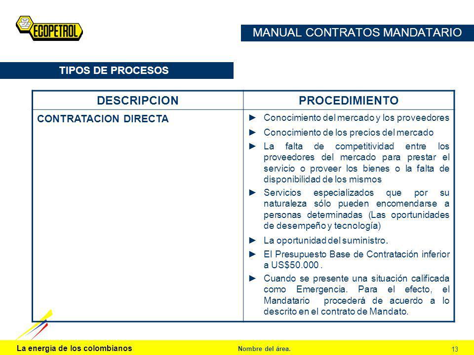 La energía de los colombianos Nombre del área. 13 MANUAL CONTRATOS MANDATARIO TIPOS DE PROCESOS DESCRIPCIONPROCEDIMIENTO CONTRATACION DIRECTA Conocimi