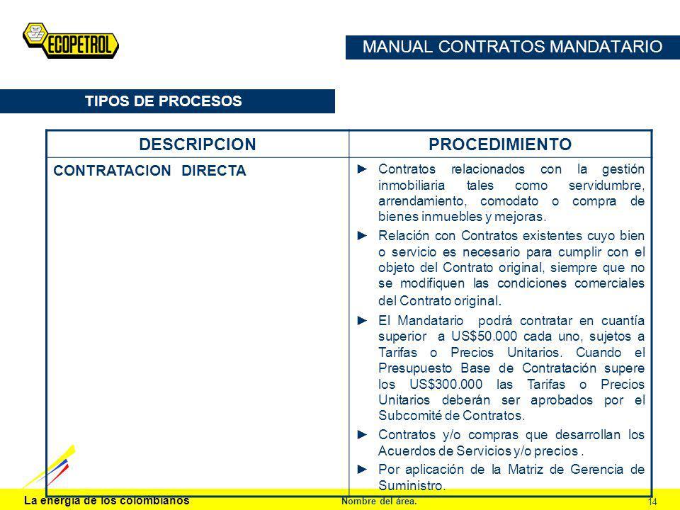 La energía de los colombianos Nombre del área. 14 MANUAL CONTRATOS MANDATARIO TIPOS DE PROCESOS DESCRIPCIONPROCEDIMIENTO CONTRATACION DIRECTA Contrato