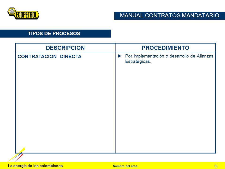 La energía de los colombianos Nombre del área. 15 MANUAL CONTRATOS MANDATARIO TIPOS DE PROCESOS DESCRIPCIONPROCEDIMIENTO CONTRATACION DIRECTA Por impl