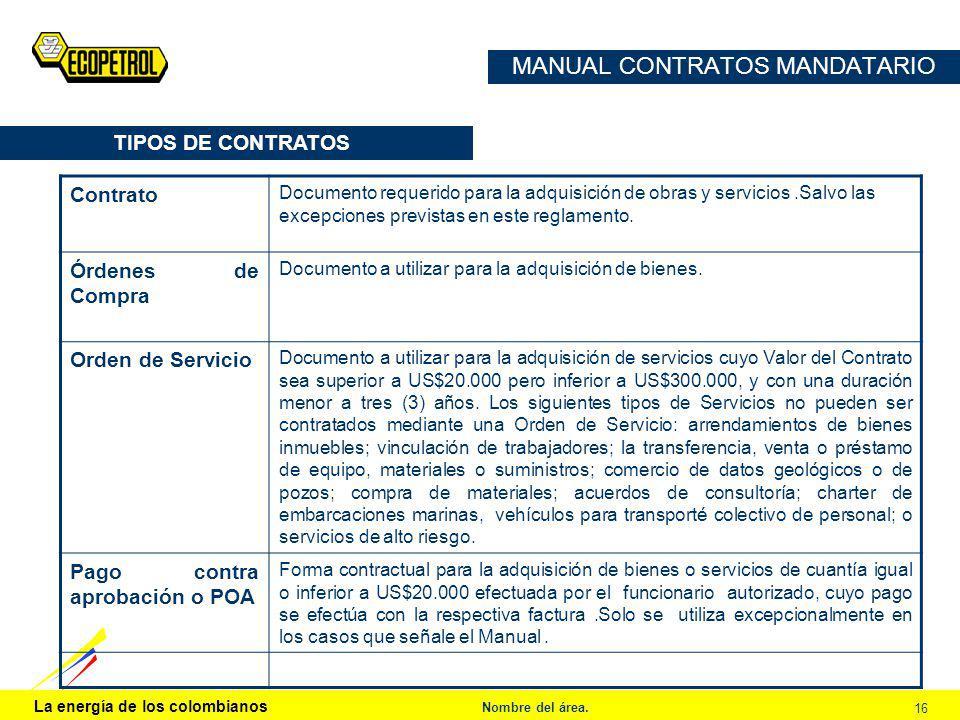 La energía de los colombianos Nombre del área. 16 MANUAL CONTRATOS MANDATARIO TIPOS DE CONTRATOS Contrato Documento requerido para la adquisición de o