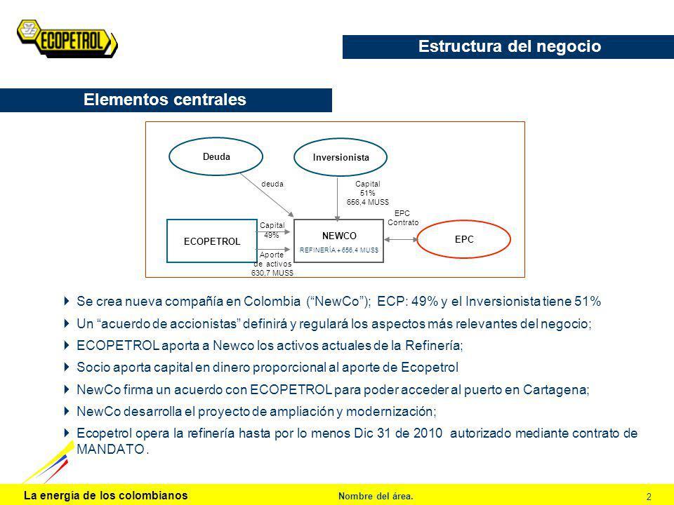La energía de los colombianos Nombre del área. 2 Estructura del negocio Elementos centrales Se crea nueva compañía en Colombia (NewCo); ECP: 49% y el