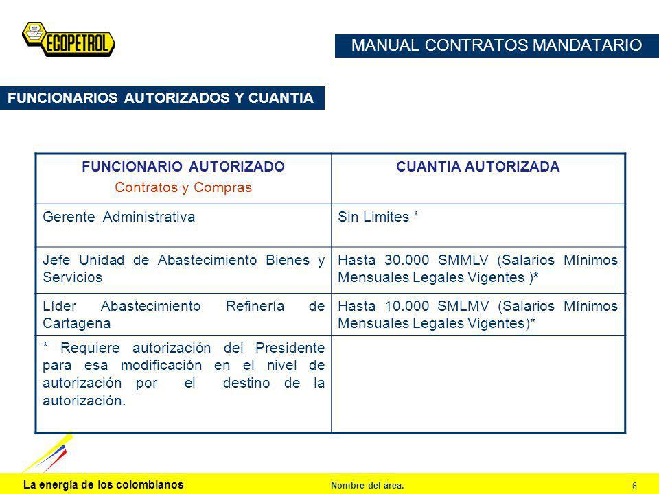 La energía de los colombianos Nombre del área. 6 MANUAL CONTRATOS MANDATARIO FUNCIONARIOS AUTORIZADOS Y CUANTIA FUNCIONARIO AUTORIZADO Contratos y Com