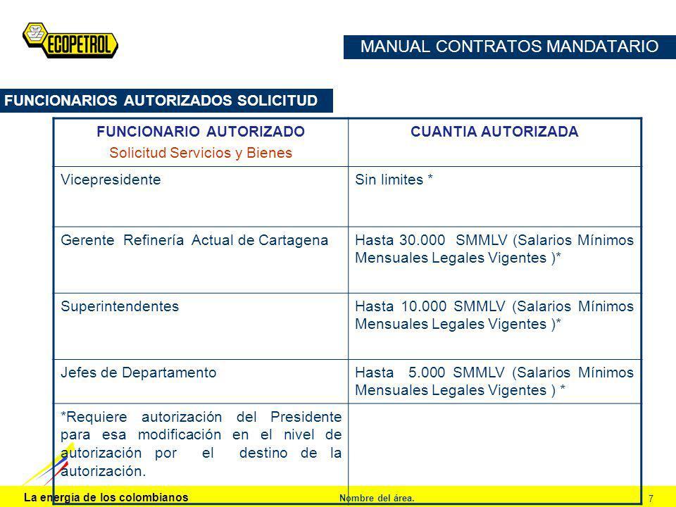 La energía de los colombianos Nombre del área. 7 MANUAL CONTRATOS MANDATARIO FUNCIONARIOS AUTORIZADOS SOLICITUD FUNCIONARIO AUTORIZADO Solicitud Servi