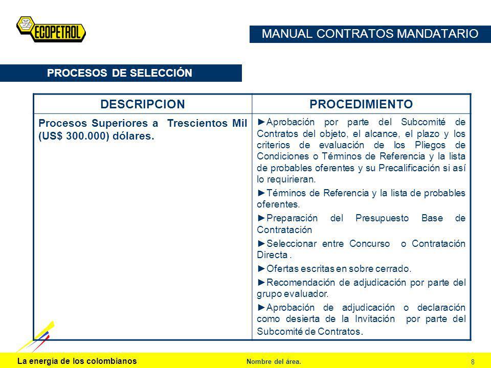 La energía de los colombianos Nombre del área. 8 MANUAL CONTRATOS MANDATARIO PROCESOS DE SELECCIÓN DESCRIPCIONPROCEDIMIENTO Procesos Superiores a Tres