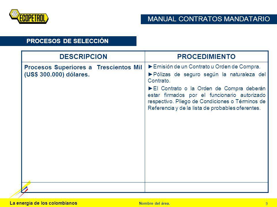 La energía de los colombianos Nombre del área. 9 MANUAL CONTRATOS MANDATARIO PROCESOS DE SELECCIÓN DESCRIPCIONPROCEDIMIENTO Procesos Superiores a Tres