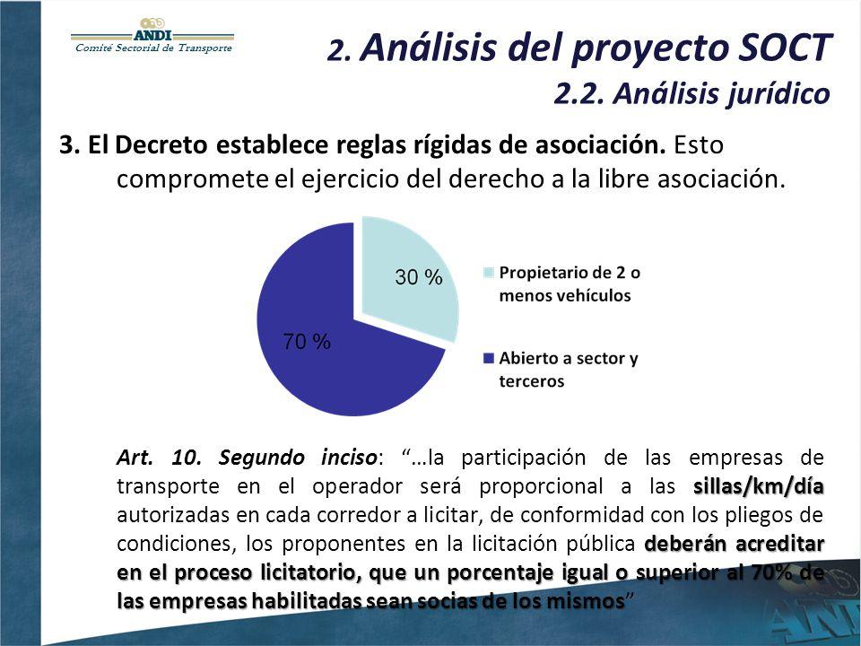 Comité Sectorial de Transporte 2. Análisis del proyecto SOCT 2.2. Análisis jurídico 3. El Decreto establece reglas rígidas de asociación. Esto comprom