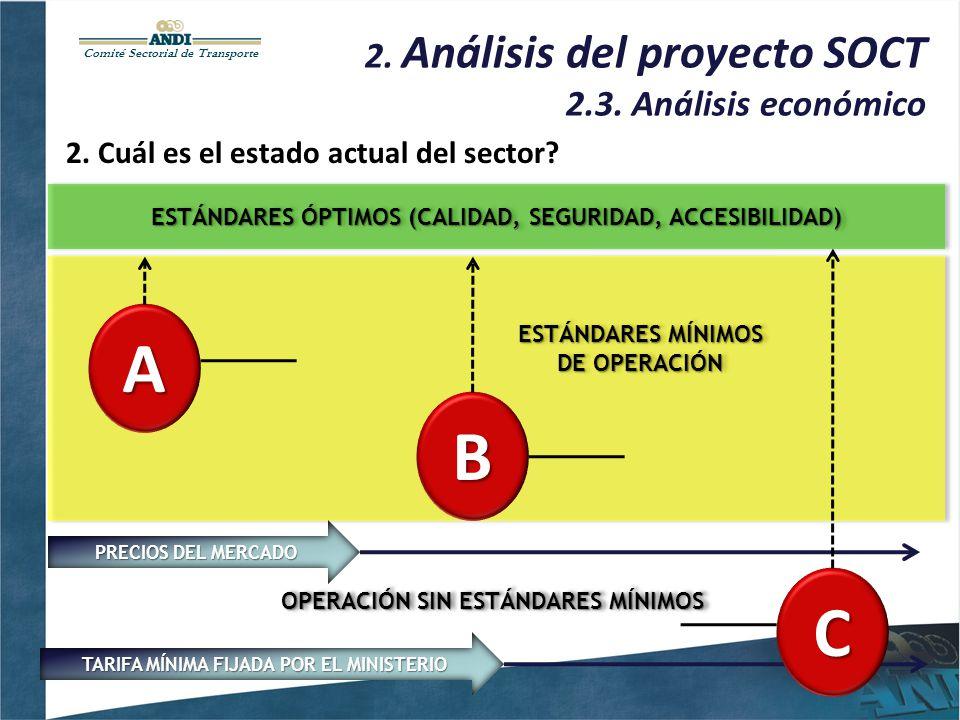 Comité Sectorial de Transporte 2. Análisis del proyecto SOCT 2.3. Análisis económico 2. Cuál es el estado actual del sector? ESTÁNDARES MÍNIMOS DE OPE