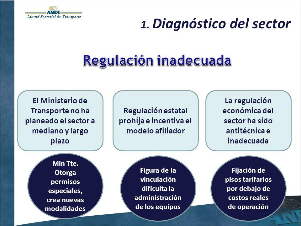 Comité Sectorial de Transporte 1. Diagnóstico del sector Regulación estatal prohíja e incentiva el modelo afiliador El Ministerio de Transporte no ha