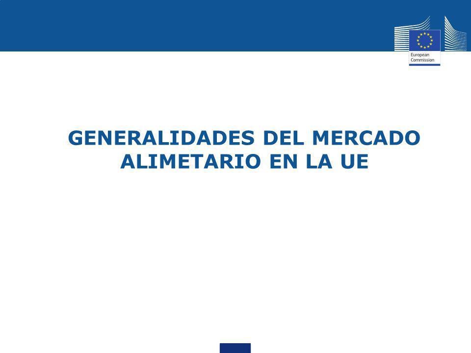 - SEGURIDAD: tolerancia 0 - mismos principios UE y no UE – Asistencia Técnica - INFORMACIÓN AL CONSUMIDOR: etiquetado (Reg 1169/2011) – no OTC - RESPONSABILIDAD en cadena alimentaria: trazabilidad - CALIDAD Principios mercado alimentario AGENCIA EUROPEA DE SEGURIDAD ALIMENTARIA