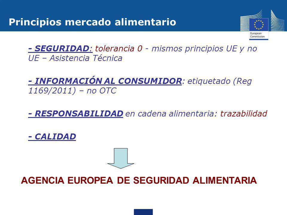- SEGURIDAD: tolerancia 0 - mismos principios UE y no UE – Asistencia Técnica - INFORMACIÓN AL CONSUMIDOR: etiquetado (Reg 1169/2011) – no OTC - RESPO