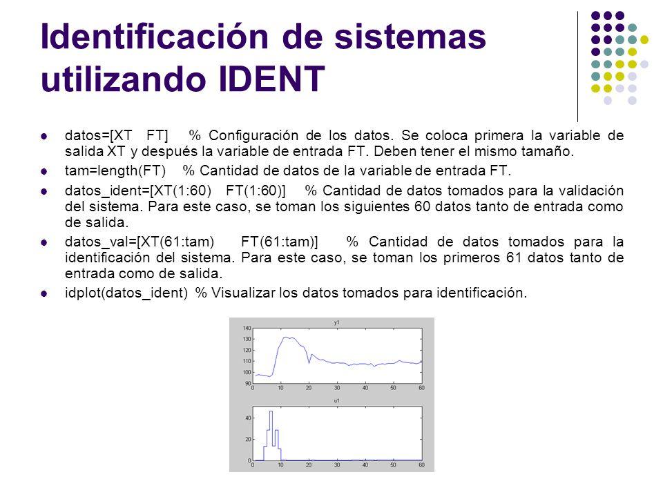 DIA MATLAB 2008. BOGOTÁ Identificación de sistemas utilizando IDENT datos=[XT FT] % Configuración de los datos. Se coloca primera la variable de salid