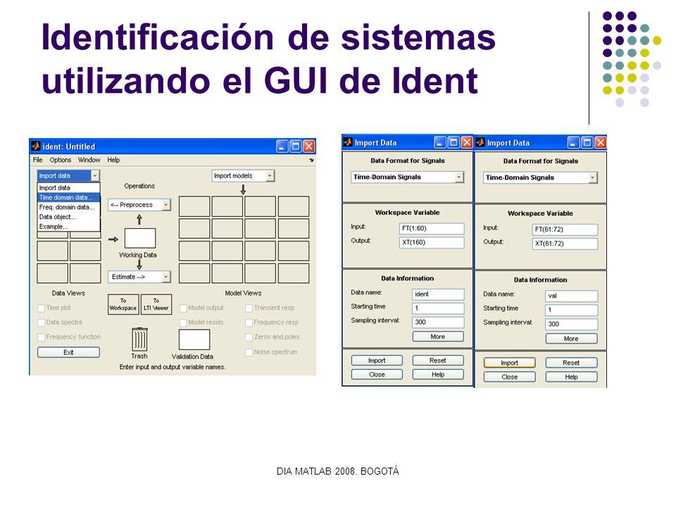 DIA MATLAB 2008. BOGOTÁ Identificación de sistemas utilizando el GUI de Ident