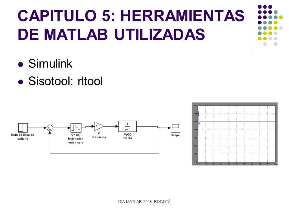 DIA MATLAB 2008. BOGOTÁ CAPITULO 5: HERRAMIENTAS DE MATLAB UTILIZADAS Simulink Sisotool: rltool