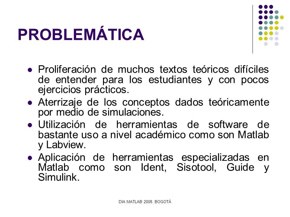 DIA MATLAB 2008. BOGOTÁ PROBLEMÁTICA Proliferación de muchos textos teóricos difíciles de entender para los estudiantes y con pocos ejercicios práctic