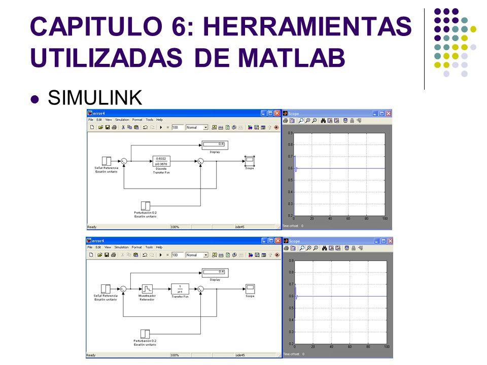DIA MATLAB 2008. BOGOTÁ CAPITULO 6: HERRAMIENTAS UTILIZADAS DE MATLAB SIMULINK
