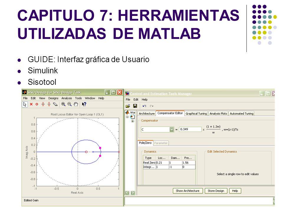 DIA MATLAB 2008. BOGOTÁ CAPITULO 7: HERRAMIENTAS UTILIZADAS DE MATLAB GUIDE: Interfaz gráfica de Usuario Simulink Sisotool