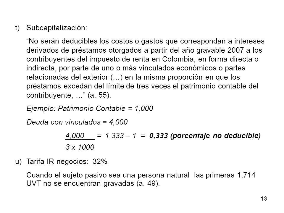 13 t)Subcapitalización: No serán deducibles los costos o gastos que correspondan a intereses derivados de préstamos otorgados a partir del año gravabl