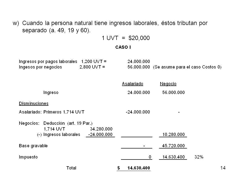 14 w)Cuando la persona natural tiene ingresos laborales, éstos tributan por separado (a. 49, 19 y 60). 1 UVT = $20,000