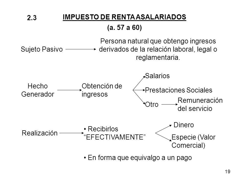 19 IMPUESTO DE RENTA ASALARIADOS (a. 57 a 60) Sujeto Pasivo Persona natural que obtengo ingresos derivados de la relación laboral, legal o reglamentar