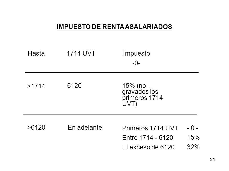 21 IMPUESTO DE RENTA ASALARIADOS Hasta1714 UVTImpuesto -0- >1714 612015% (no gravados los primeros 1714 UVT) >6120En adelante Primeros 1714 UVT - 0 -