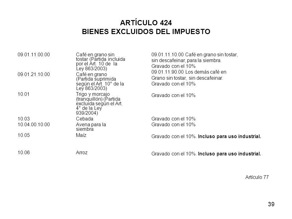 39 ARTÍCULO 424 BIENES EXCLUIDOS DEL IMPUESTO 09.01.11.00.00 Café en grano sin tostar (Partida incluida por el Art. 10 de la Ley 863/2003) 09.01.21.10